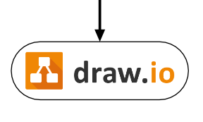 The Only Diagramming Tool You'll Ever Need (And It's Free!)