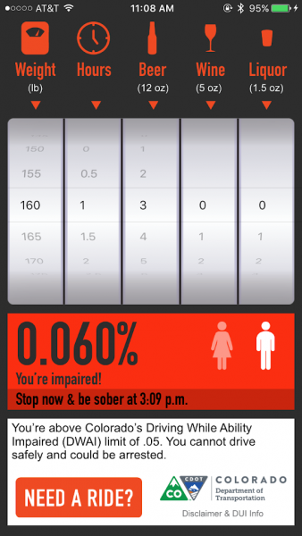 Alcohol and Impaired Driving